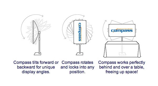 Compass Telescopic Rotating Banners