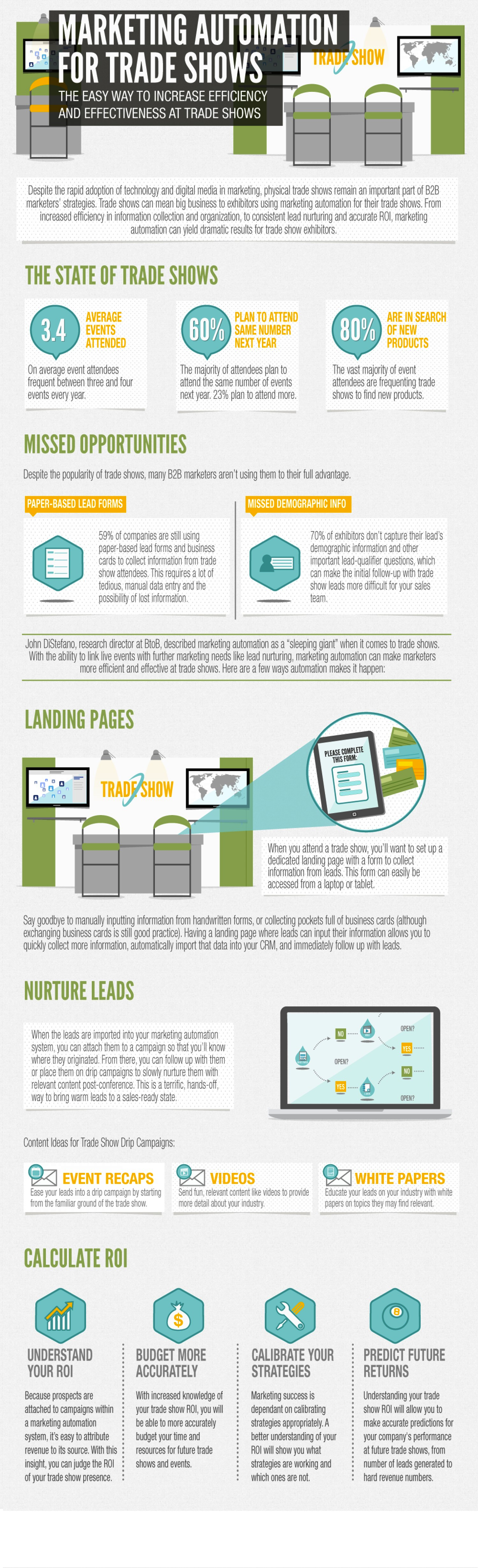 trade show marketing info graphic