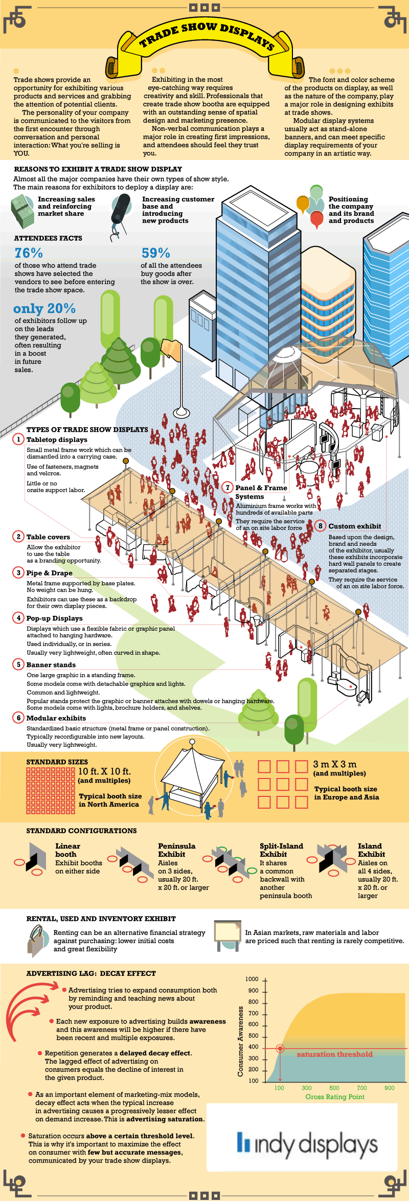 trade show marketing infographic