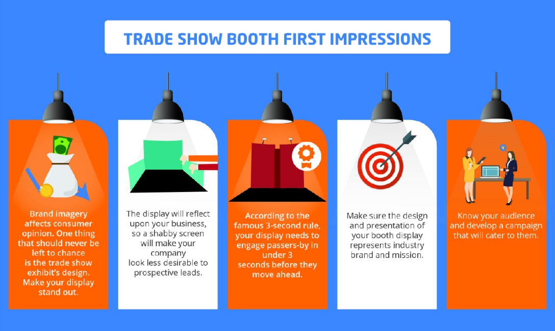 Exhibition Stand Guide : Exhibition stand design guide indy displays