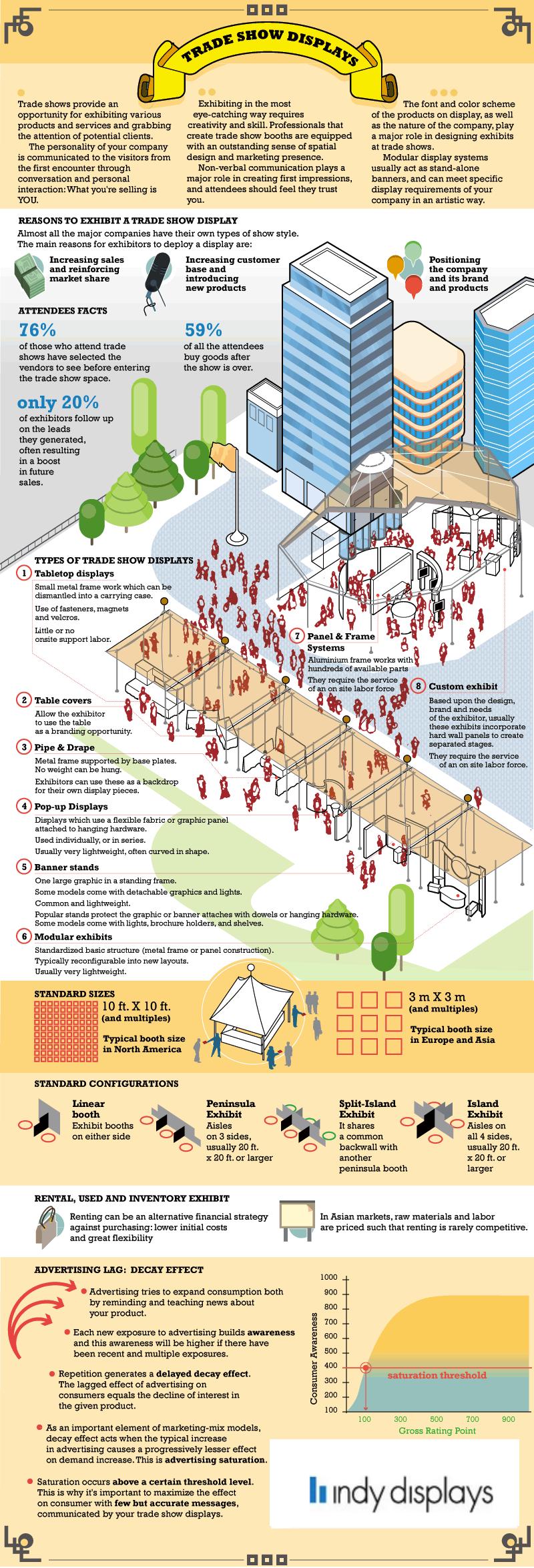 trade show marketing infographic